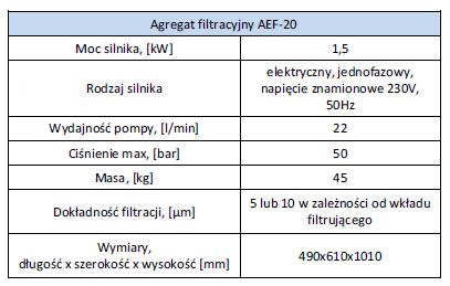 filtry_aef_20p_dane_tech