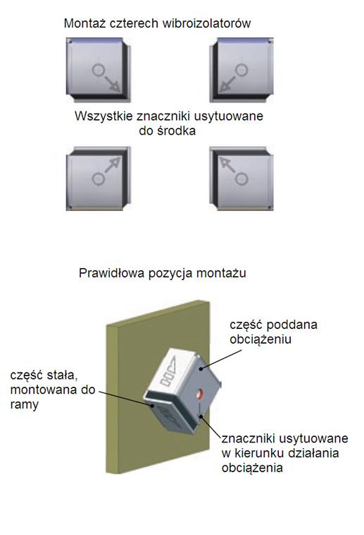 Wibroizolatory ASA - sposób montażu