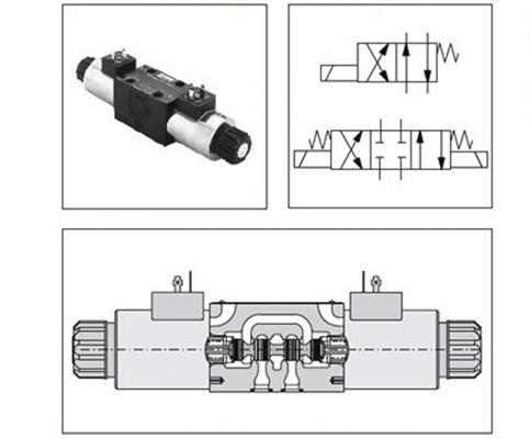 Rozdzielacze hydrauliczne elektrycznie sterowane typ D1VW (4D01)– max 80 l/min, max 350 bar