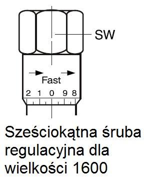 Zawór regulacji przepływu - regulatory przepływu - wymiary