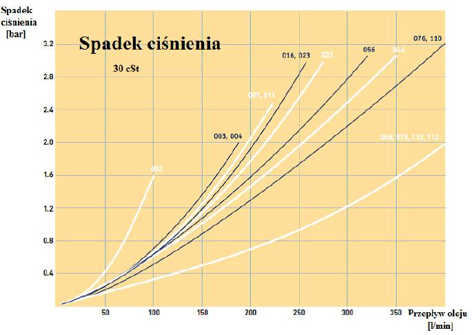 lac_spadek_cisnienia