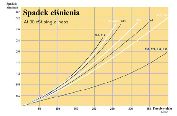 lhc_spadek_cisnienia