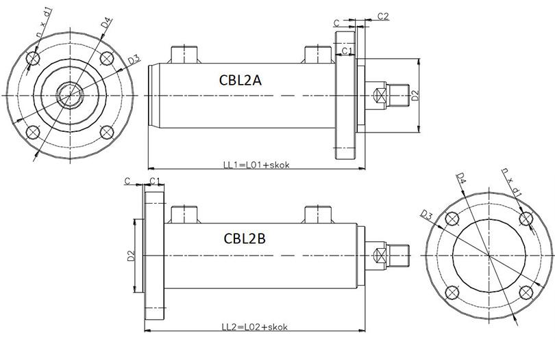 CBL - oznaczenia