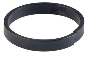 Pierścienie prowadzące